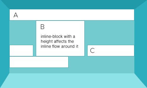 inline-block example